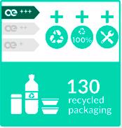 NAECO sustainability eco-labelling