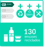 Ecoetiqueta sostenibilidad Naeco
