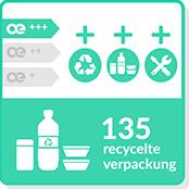 NAECO-Ökoetikett für Nachhaltigkeit