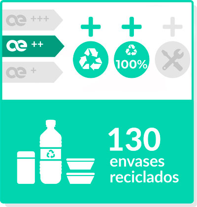 Eco-etiqueta
